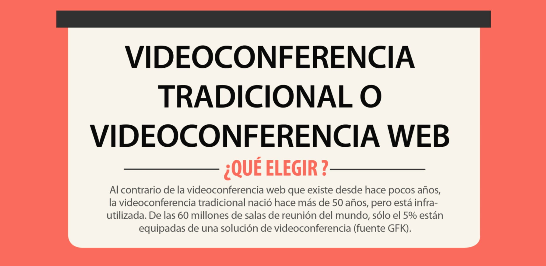 Videoconferencia tradicional o web cabecera