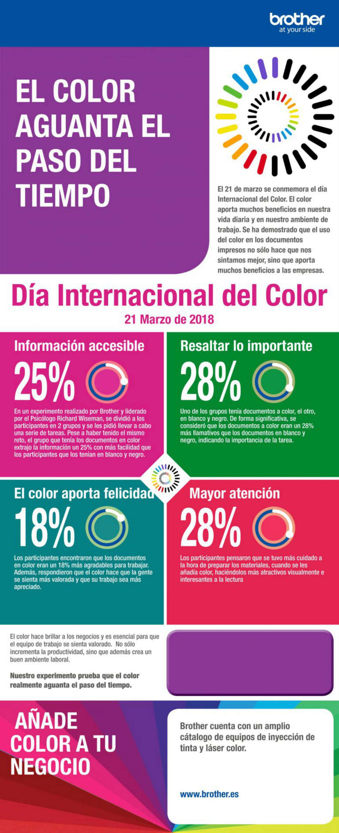 21 marzo dia mundial color infografia