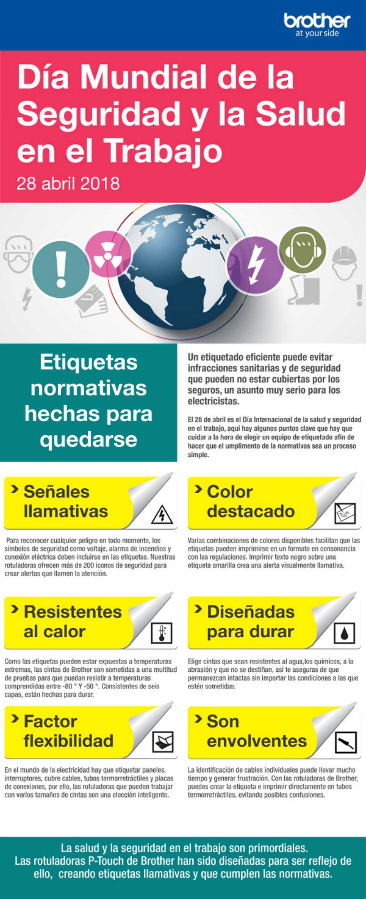 Dia mundial salud y seguridad infografia